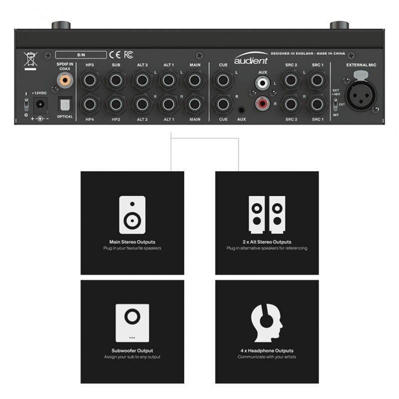 AUDIENT NERO kontroler monitorów odsłuchowych