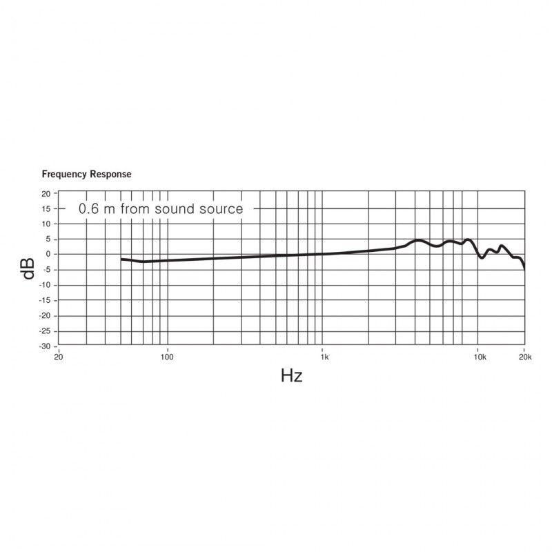 SHURE PGA 181 kardioidalny mikrofon pojemnościowy