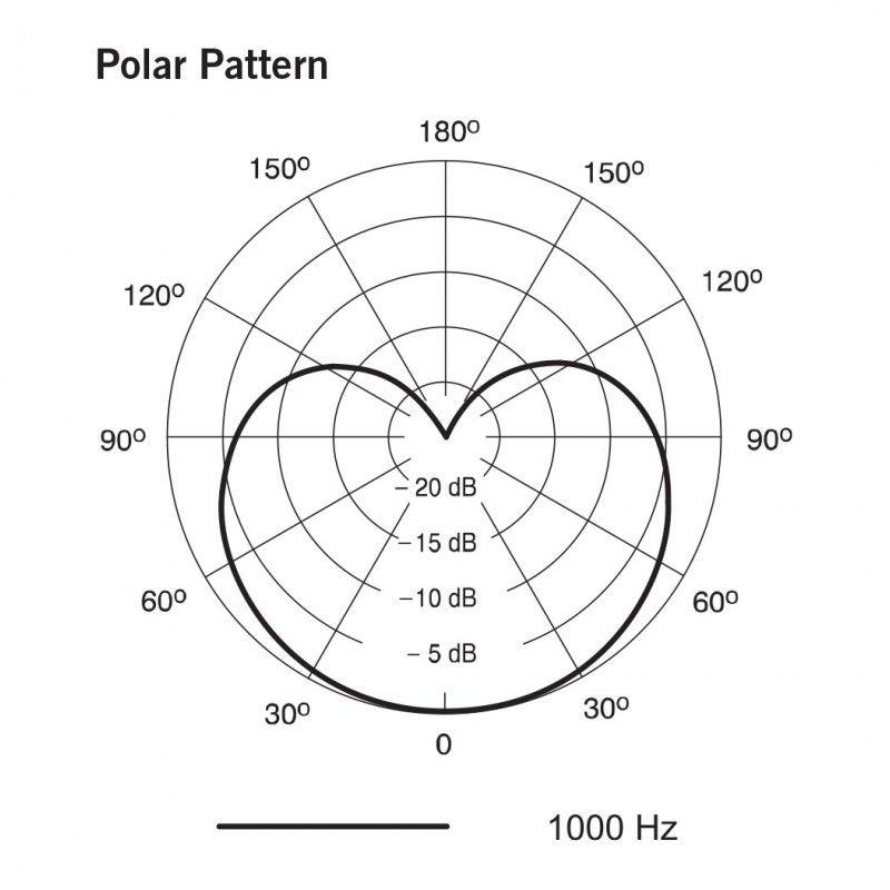 SHURE PGA 98 D pojemnościowy mikrofon do perkusji
